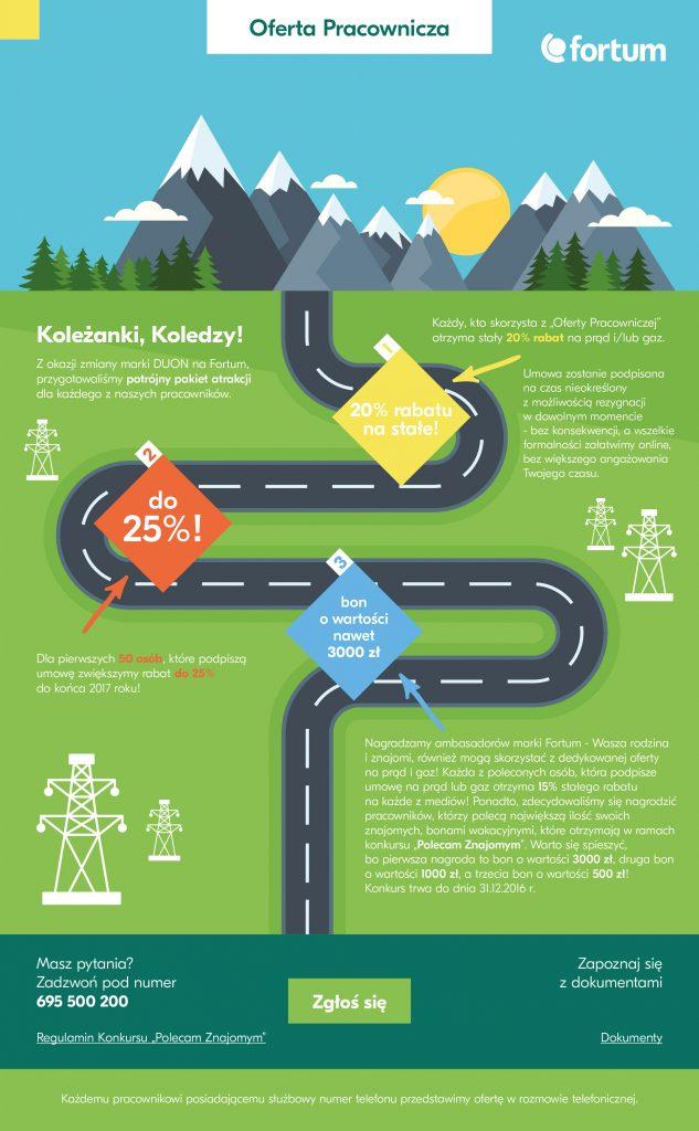 Mailing-infografika